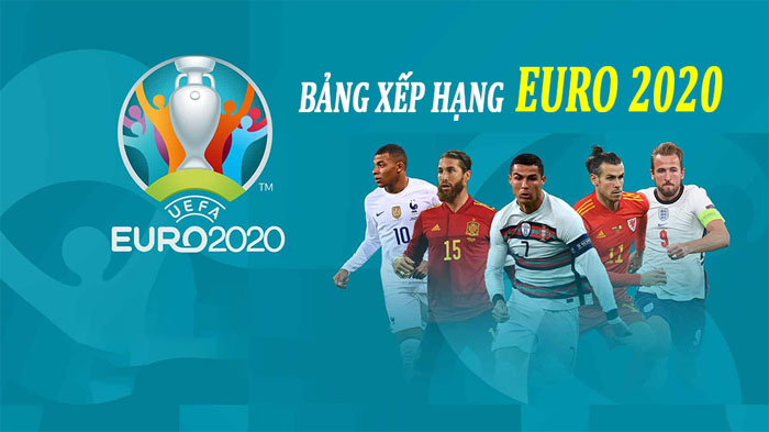 Một số lưu ý khi tham gia cá độ bóng đá giải Euro 2021